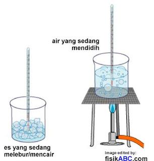 Rumus Dasar Penetapan Skala Termometer, Contoh Soal dan Pembahasan