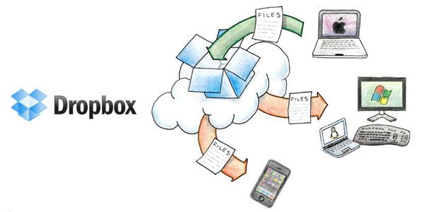 Dropbox 7 Penyimpanan File Cloud dan Layanan Backup File Terbaik Yang Wajib Kamu Ketahui (identitas)