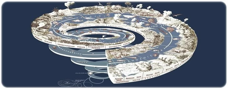 Jeolojik Zaman