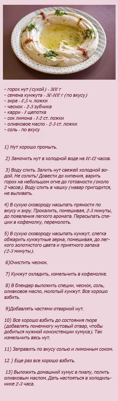 Рецепт хумуса
