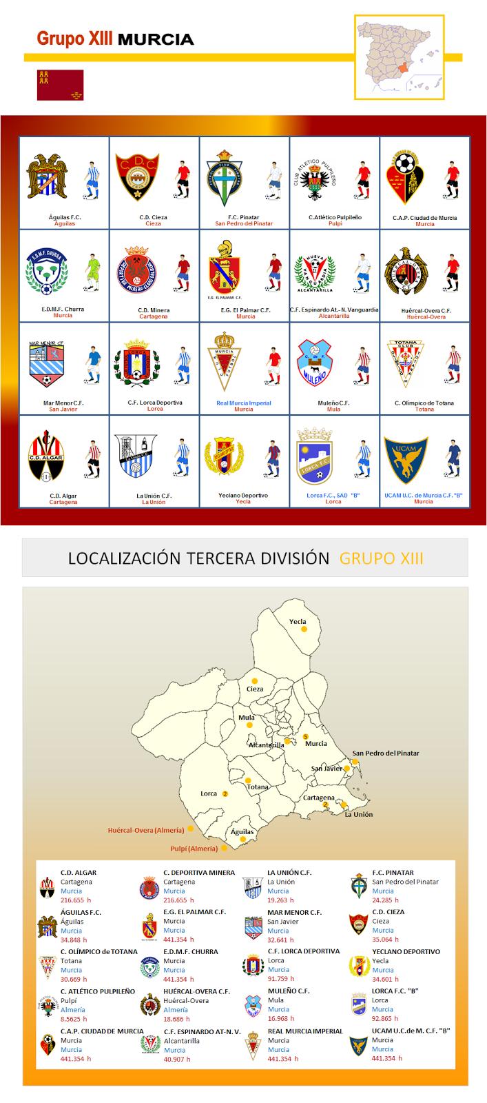 primera vista comprar genuino venta caliente online Futbol Universal: Tercera Division - Grupo 13 (Murcia)