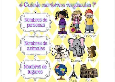 uso de mayusculas, letras mayusculas, infografía, ortografia para niños