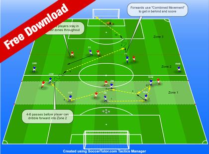 Coaching 3-5-2 Tactical Situation 1
