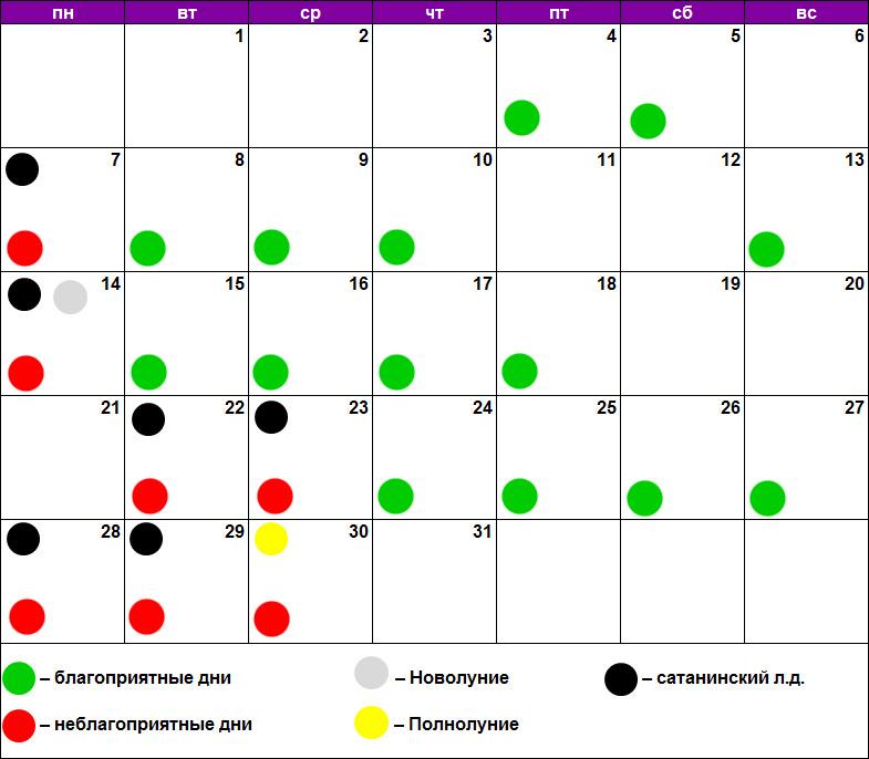 Лунный календарь наращивания декабрь 2020