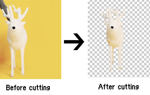 Photoshop Tutorial: Cara cut/transparent gambar guna ...
