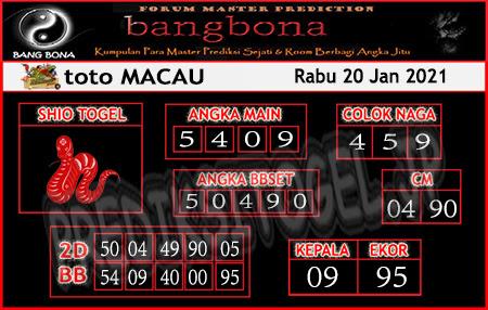 Prediksi Bangbona Toto Macau Rabu 20 Januari 2021