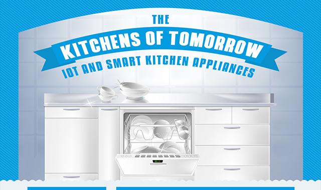 Future Kitchens of Tomorrow: IoT and Smart Kitchen Appliances