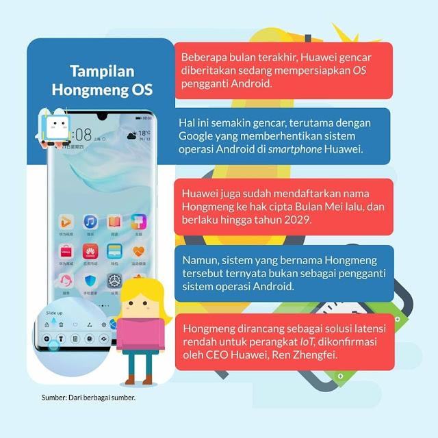 Hongmeng OS Huawei untuk IoT