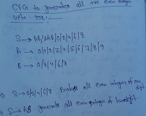 Give the CFG, which generates all positive even integers up to 998