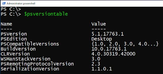 VMware: Instalar PowerCLI