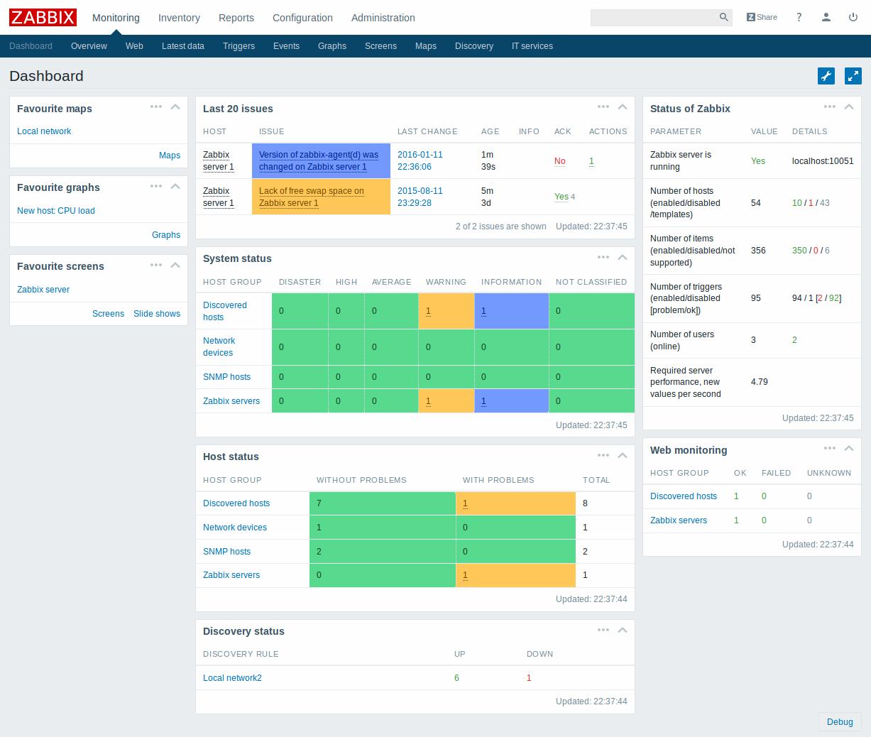 Howto Configure Zabbix Proxy for External Monitoring on CentOS 7