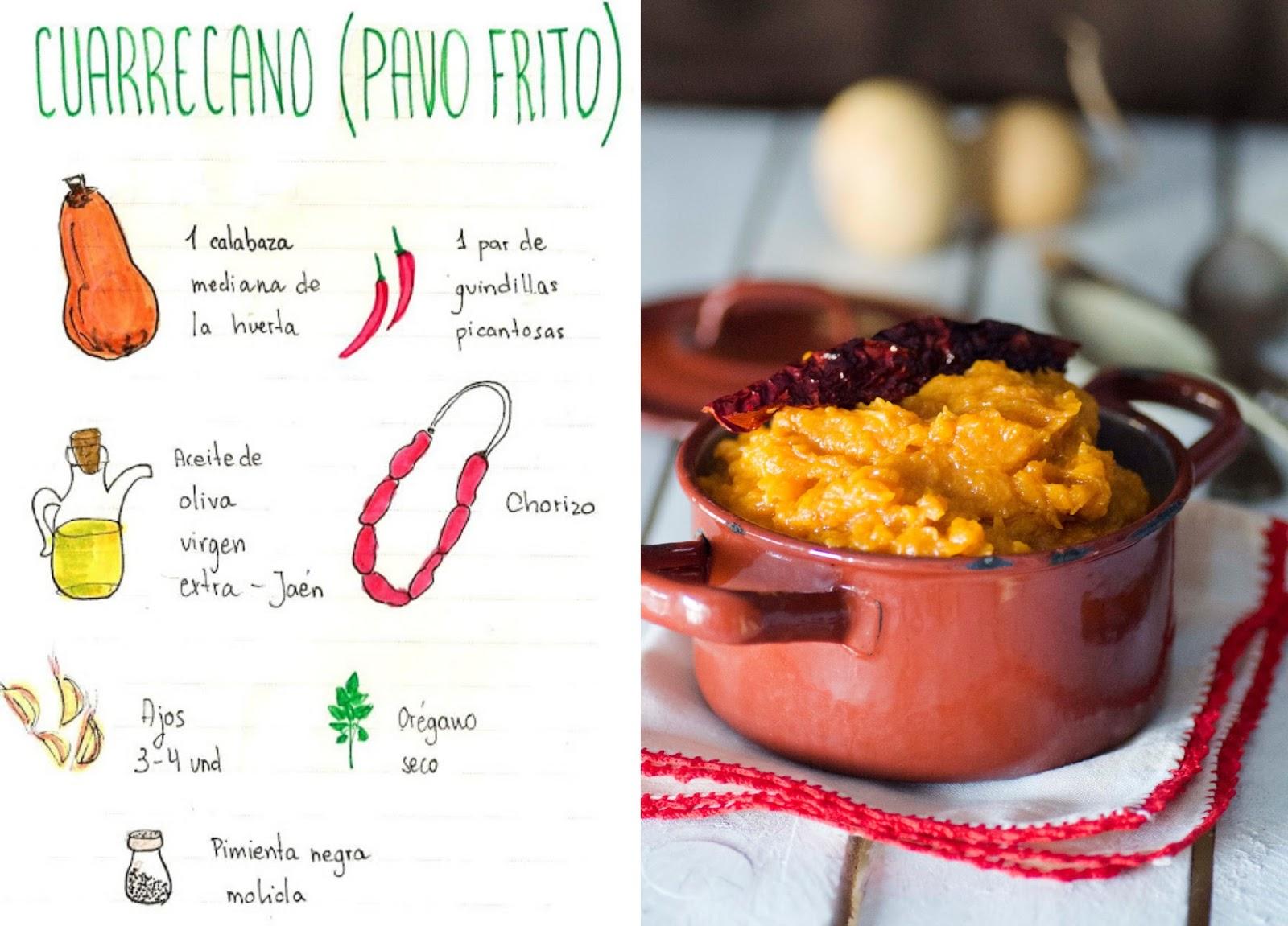 Receta De Cuarrecano O Calabaza Frita Gastroandalusi - Recetas-de-calabaza-frita