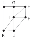 Na imagem apresentada, cada ponto indicado por uma letra é a saída do ar, e os segmentos são as tubulações.
