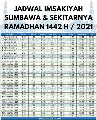 Jadwal imsakiyah ramadhan 2021 sumbawa