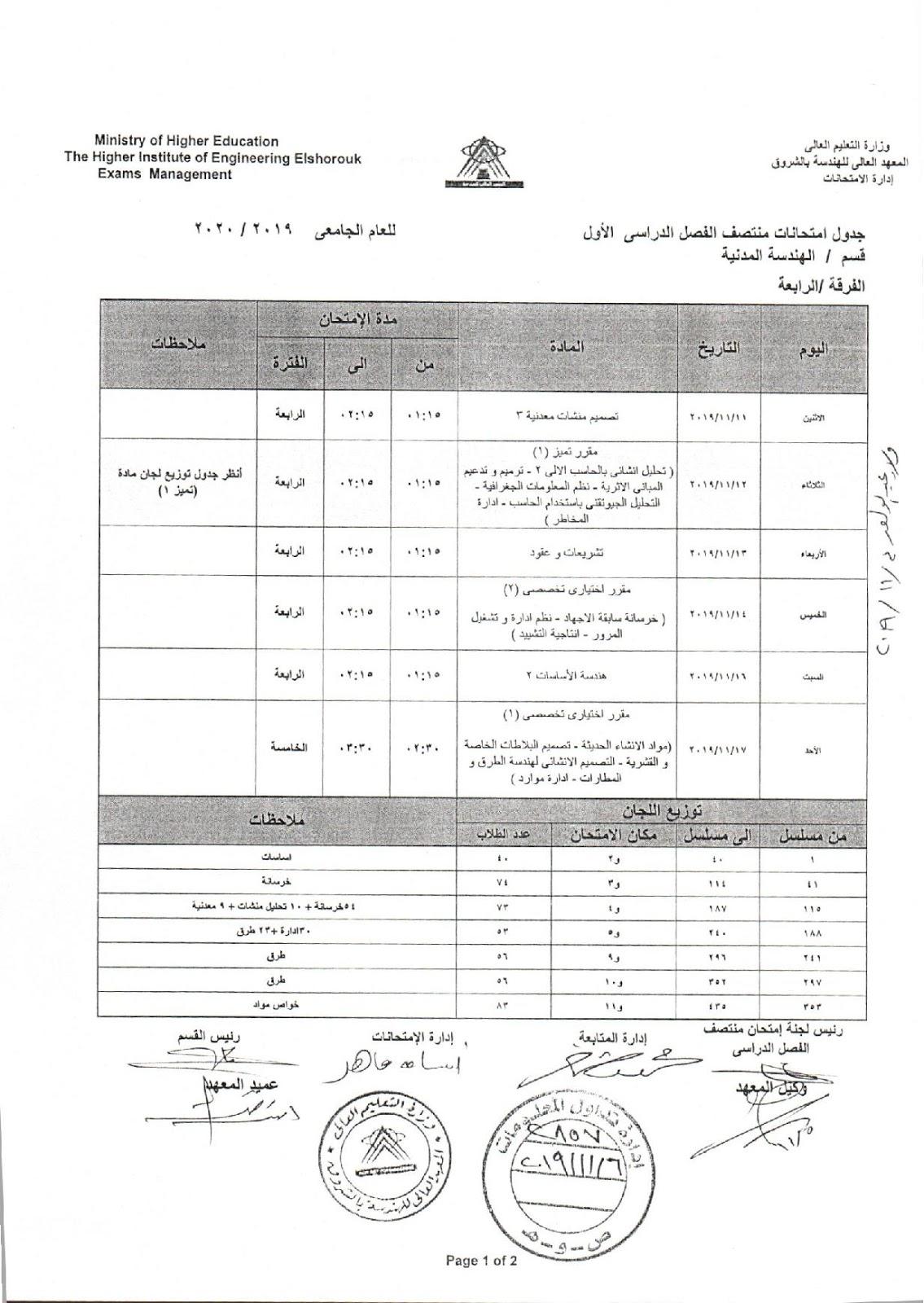 جدول امتحانات اكاديمية الشروق رابعة هندسة مدنية ميدترم 2019-2020