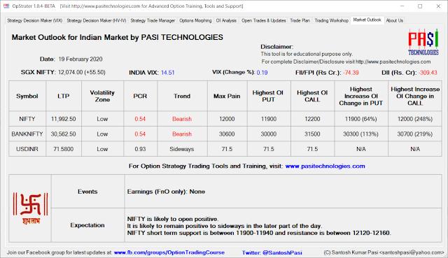 Indian Market Outlook: Feb 19, 2020