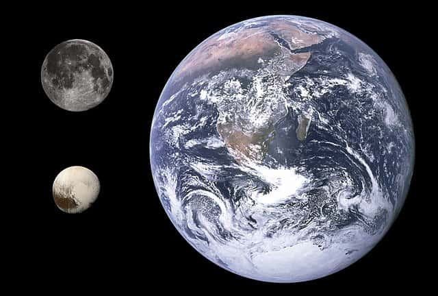 Pluto compared to Earth and the Moon