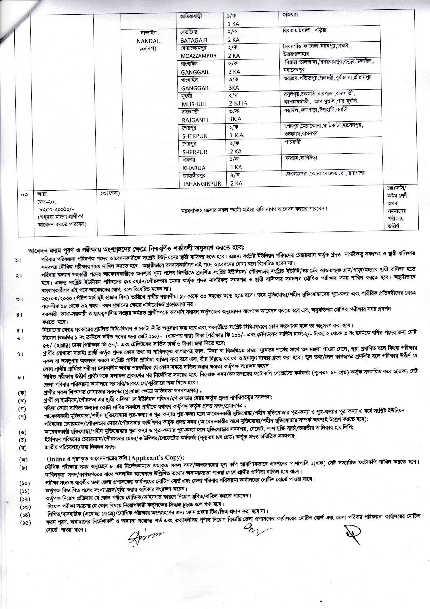 ময়মনসিংহপরিবার পরিকল্পনা নিয়োগবিজ্ঞপ্তি 2021