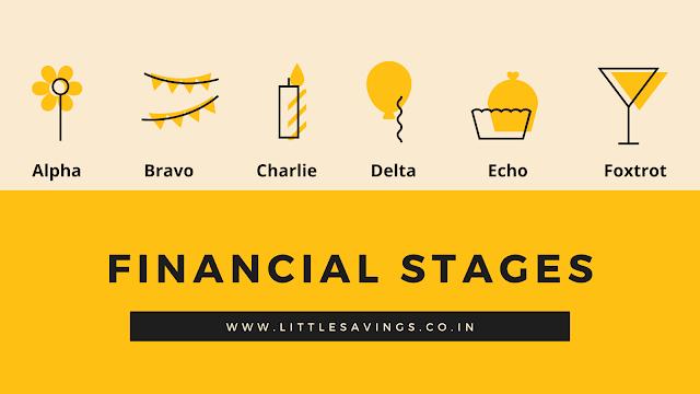 Little Savings - FInancial Plan