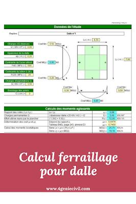 comment calculer le ferraillage d'une dalle pdf