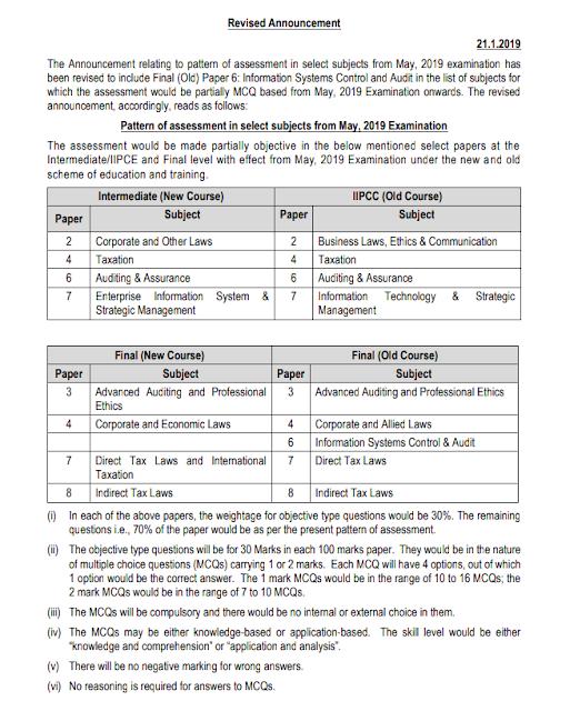 CA-Final,Now ISCA also under 30:70 Exam Pattern
