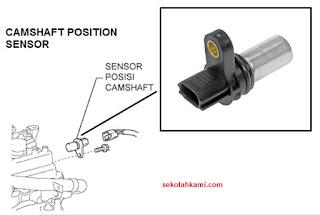 letak camshaft position sensor