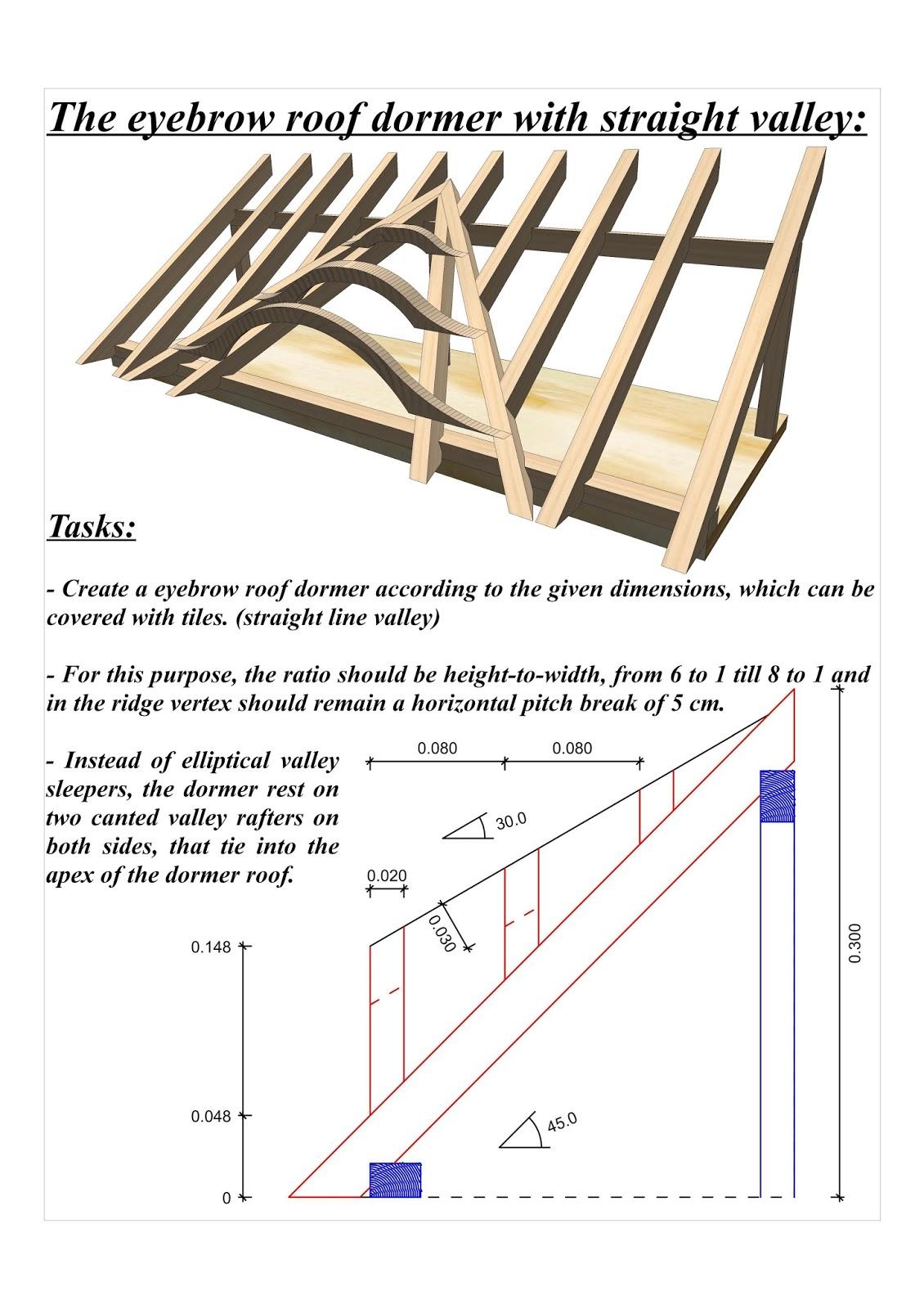 Gambrell Roof Roof Framing Geometry Fledermausgaube Mit Gerader Kehle