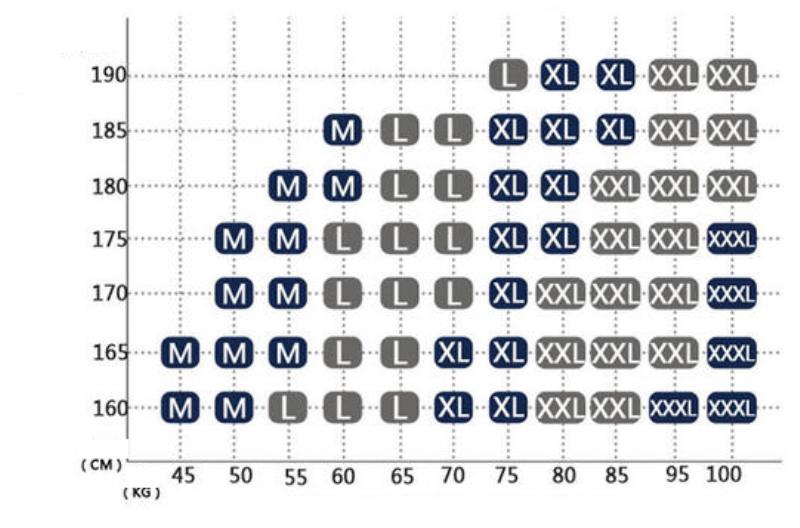 Bảng tính size quần lót nam theo cân nặng, chiều cao