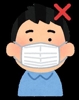 マスクの装着方法のイラスト(男性・NG・あご)