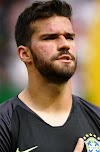 Top 10 best goalkeeper in world football right now