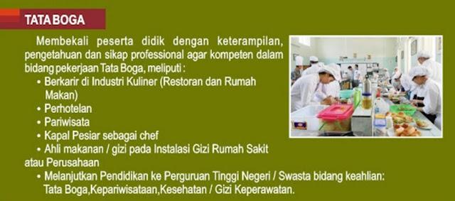 Pingin Berkarir di Industri Kuliner, Daftar SMKN 1 Purwodadi Saja ...