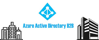 How to Add Azure Active Directory B2B Collaboration Users In Azure Portal