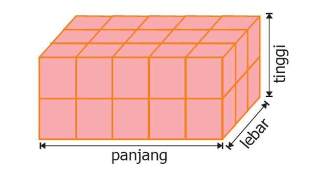 Mengukur Volume Balok Dengan Kubus Satuan - MEDIAGUE.COM