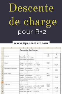 Feuille excel de calcul de descente de charge pour R+2