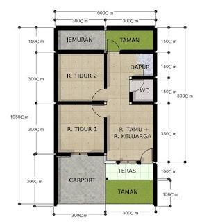 Denah Rumah Type 36 Dan Tampaknya Desain Rumah Minimalis