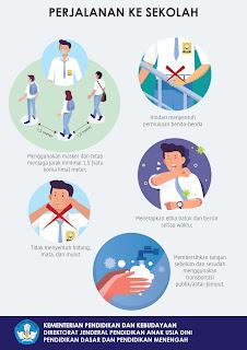 Poster PTM Pandemi Perjalanan Ke Sekolah