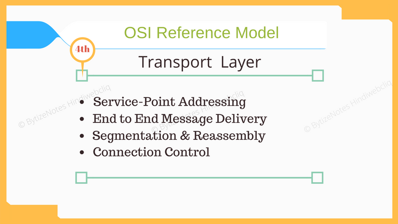 transport-layer-of-osi-model