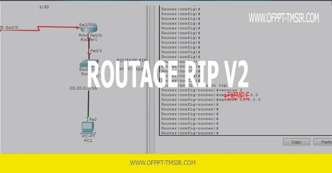 Routage RIP V2 de Routeur CISCO !