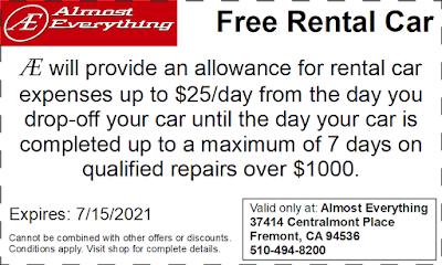 Coupon Free Rental Car June 2021