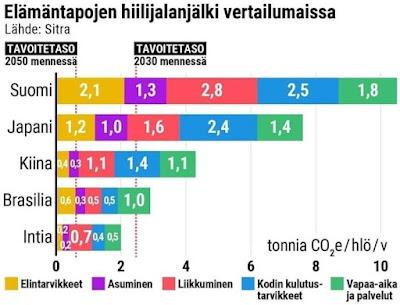 per_capita_sitra%2BII.jpg