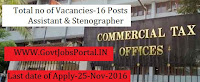 Commercial Tax Department Recruitment 2016