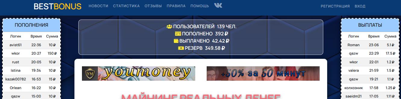 Мошеннический сайт bestbonus.website – Отзывы, развод, платит или лохотрон?