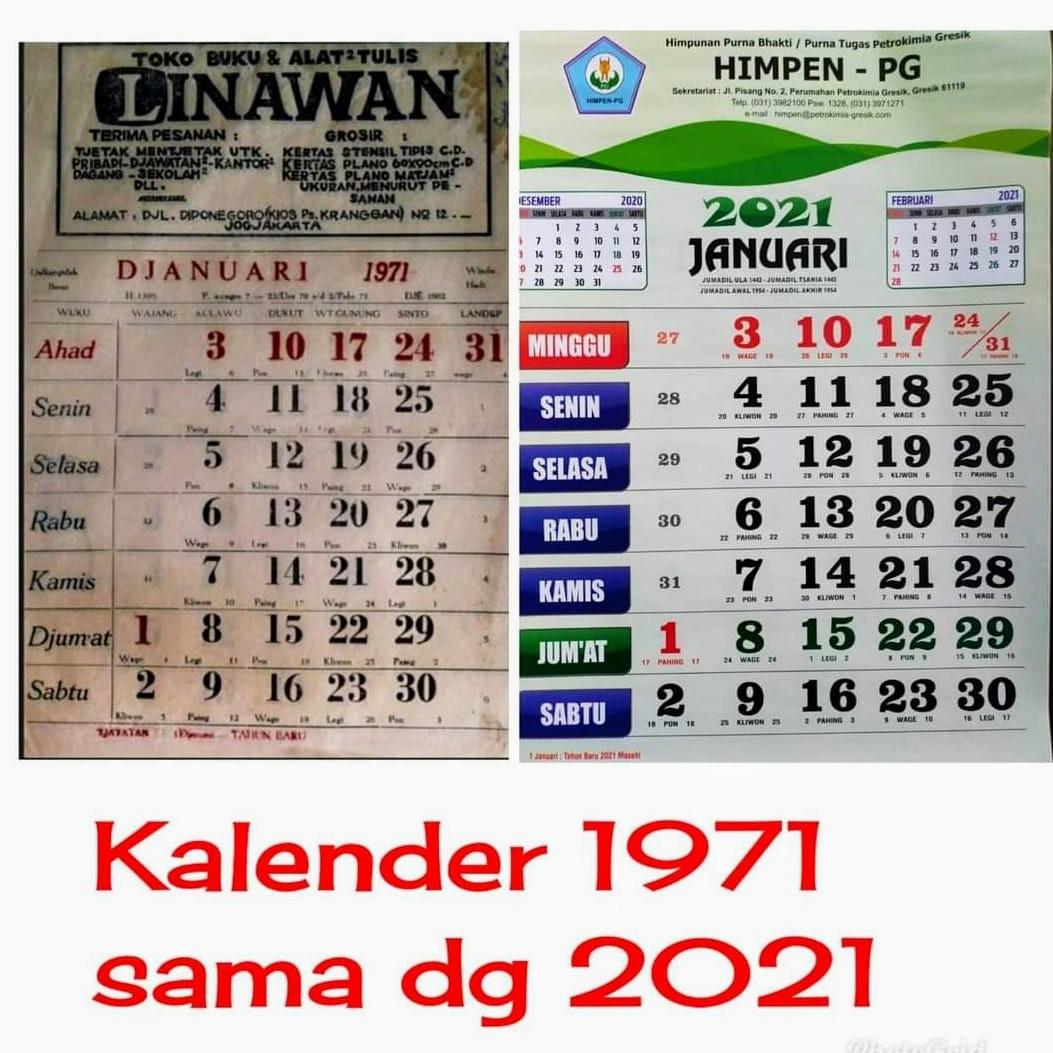 Benarkah Kalender Tahun 2021 Sama Dengan Kalender Tahun ...