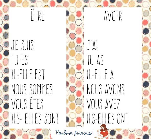 Czasowniki avoir i être - odmiana czasowników avoir i être - Francuski przy kawie