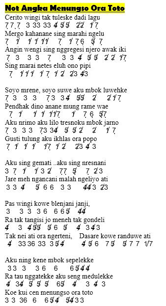Not Angka Lagu Menungso Ora Toto - Happy Asmara