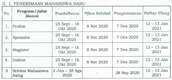 kalender akademik ui tahun ajaran 2020/2021 semester genap; tomatalikuang.com