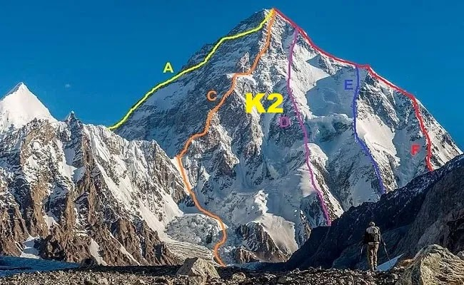 What Happen To Ali Sadarpara the Missing Climber on K2