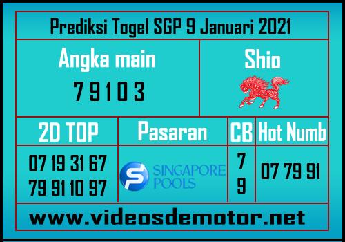 Prediksi SGP 9 Januari 2021