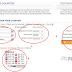Cara Menampilkan Widget Visitor di Blog