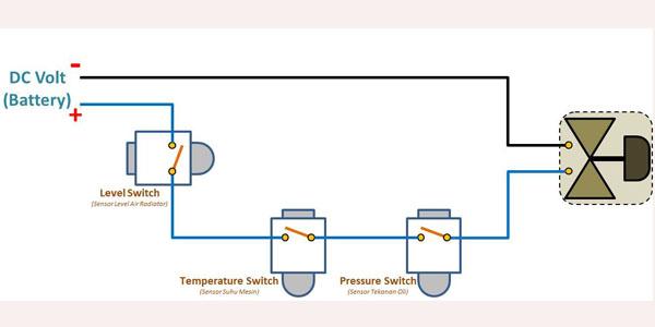elektrikal-sistem-perlindungan-mesin